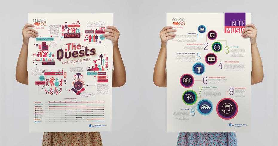 NLB Singapore Infographics Design