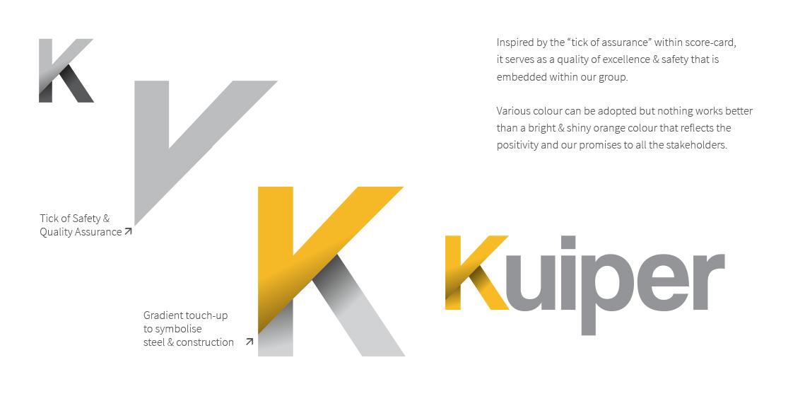 Kuiper Group ReBranding Design
